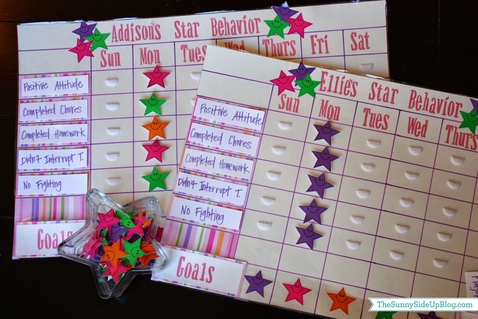 Kids' Chore Charts/Allowance System - The Sunny Side Up Blog